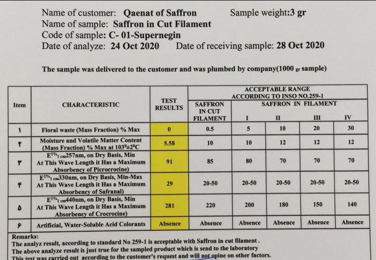 Saffron analysis sheet